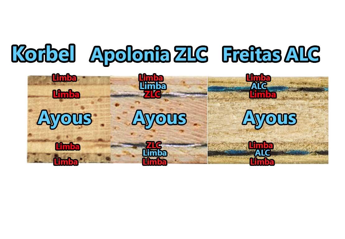Korbel-vs-Apolonia-ZLC-vs-Freitas-ALC