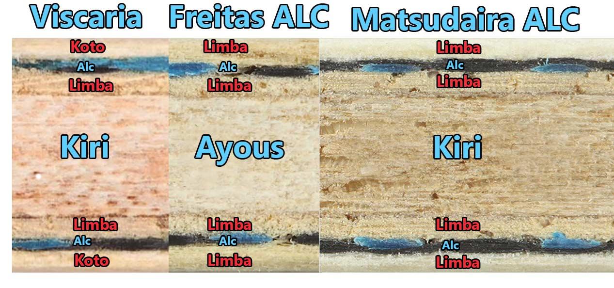 Marcos-Freitas-ALC-vs-Viscaria-vs-Matsudaira-ALC